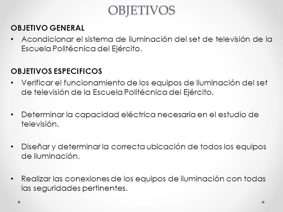 OBJETIVOS OBJETIVO GENERAL Acondicionar el sistema de iluminación del set de televisión de la Escuela Politécnica del Ejército. OBJETIVOS ESPECIFICOS