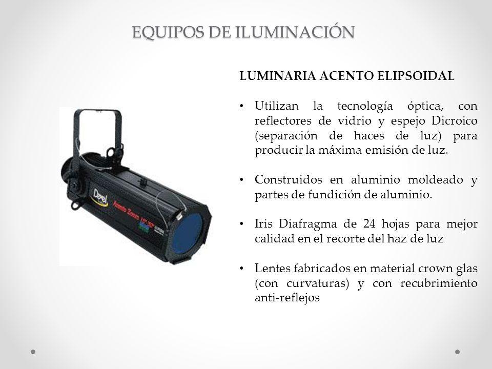 LUMINARIA ACENTO ELIPSOIDAL Utilizan la tecnología óptica, con reflectores de vidrio y espejo Dicroico (separación de haces de luz) para producir la m