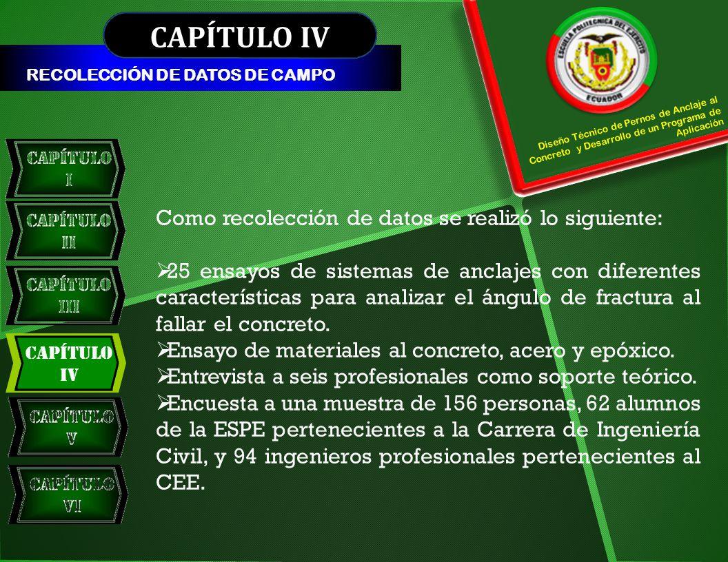 Capítulo IV CAPÍTULO IV RECOLECCIÓN DE DATOS DE CAMPO Diseño Técnico de Pernos de Anclaje al Concreto y Desarrollo de un Programa de Aplicación Como r
