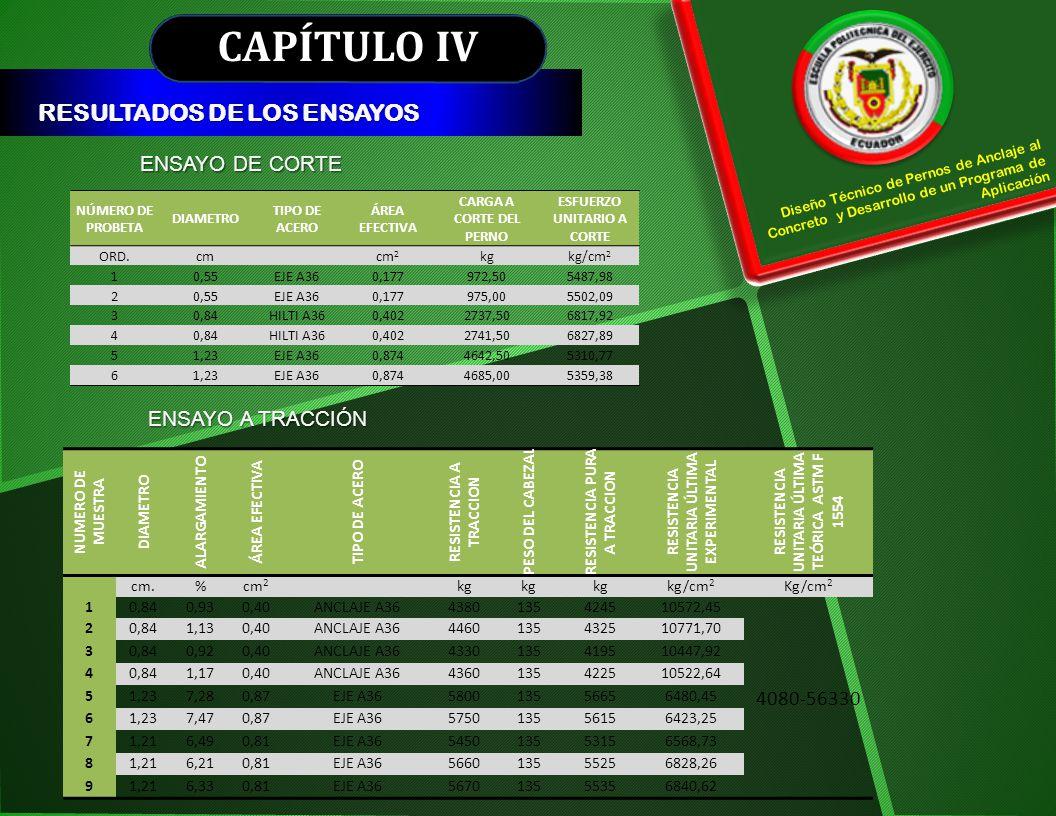 CAPÍTULO IV RESULTADOS DE LOS ENSAYOS Diseño Técnico de Pernos de Anclaje al Concreto y Desarrollo de un Programa de Aplicación ENSAYO DE CORTE ENSAYO