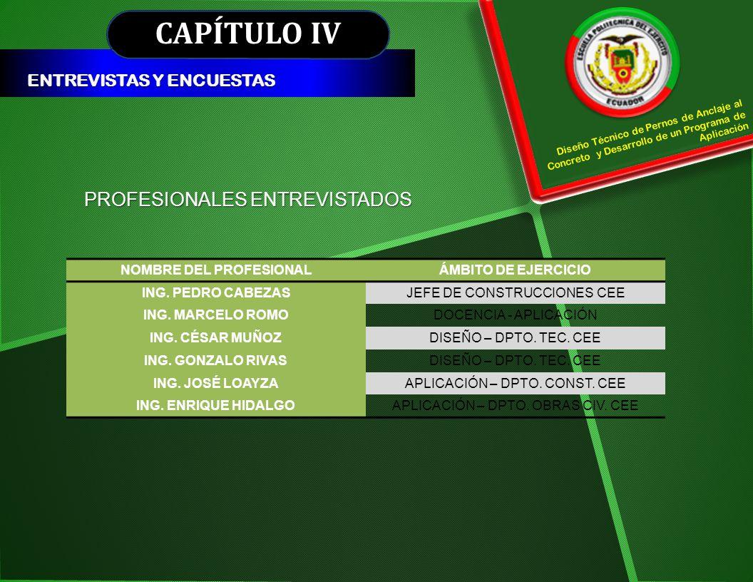 CAPÍTULO IV ENTREVISTAS Y ENCUESTAS Diseño Técnico de Pernos de Anclaje al Concreto y Desarrollo de un Programa de Aplicación PROFESIONALES ENTREVISTA