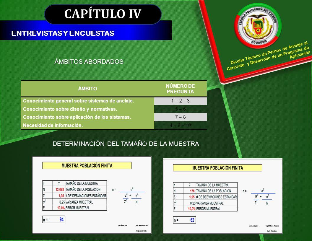 CAPÍTULO IV ENTREVISTAS Y ENCUESTAS Diseño Técnico de Pernos de Anclaje al Concreto y Desarrollo de un Programa de Aplicación ÁMBITO NÚMERO DE PREGUNT