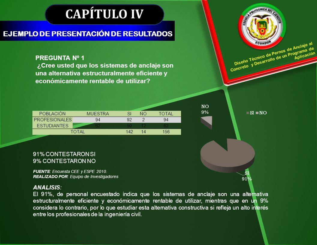 CAPÍTULO IV EJEMPLO DE PRESENTACIÓN DE RESULTADOS Diseño Técnico de Pernos de Anclaje al Concreto y Desarrollo de un Programa de Aplicación POBLACIÓNM