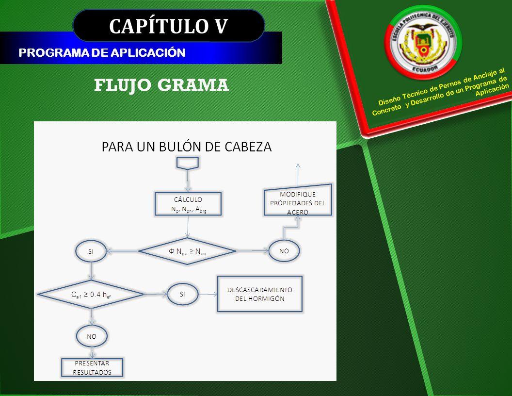 CAPÍTULO V PROGRAMA DE APLICACIÓN FLUJO GRAMA Diseño Técnico de Pernos de Anclaje al Concreto y Desarrollo de un Programa de Aplicación