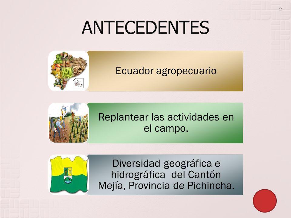 ANTECEDENTES 2 Ecuador agropecuario Replantear las actividades en el campo. Diversidad geográfica e hidrográfica del Cantón Mejía, Provincia de Pichin