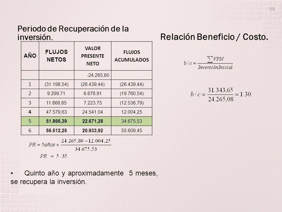 Periodo de Recuperación de la inversión. Relación Beneficio / Costo. Quinto a ñ o y aproximadamente 5 meses, se recupera la inversión. 59 AÑO FLUJOS N