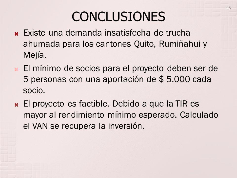 Existe una demanda insatisfecha de trucha ahumada para los cantones Quito, Rumiñahui y Mejía. El mínimo de socios para el proyecto deben ser de 5 pers