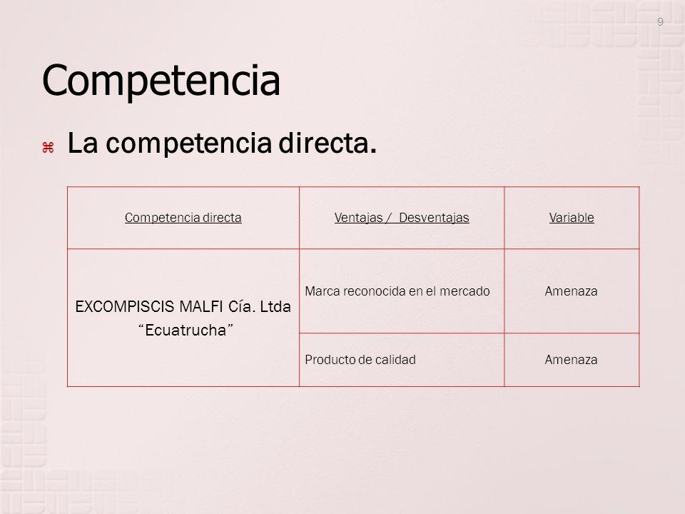 Competencia La competencia directa. Competencia directaVentajas / DesventajasVariable EXCOMPISCIS MALFI Cía. Ltda Ecuatrucha Marca reconocida en el me