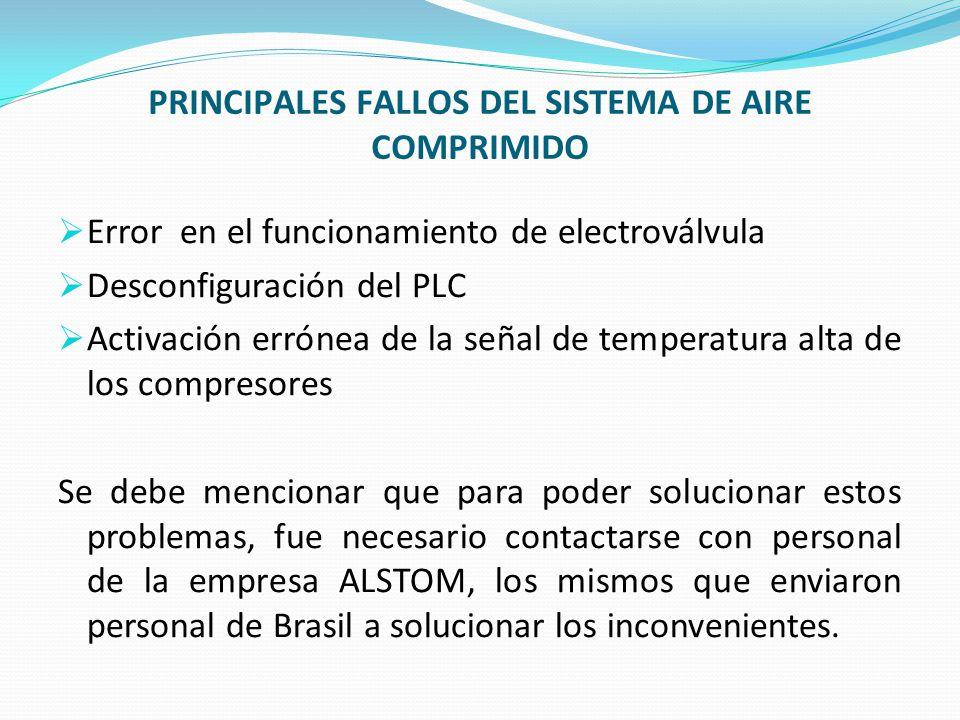 PRINCIPALES FALLOS DEL SISTEMA DE AIRE COMPRIMIDO Error en el funcionamiento de electroválvula Desconfiguración del PLC Activación errónea de la señal
