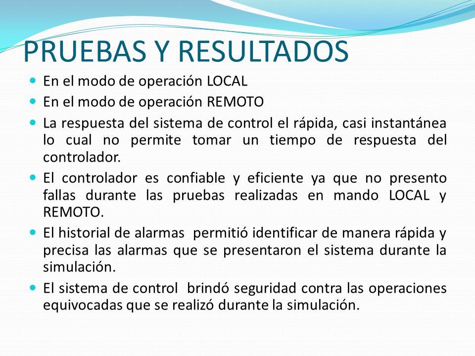PRUEBAS Y RESULTADOS En el modo de operación LOCAL En el modo de operación REMOTO La respuesta del sistema de control el rápida, casi instantánea lo c