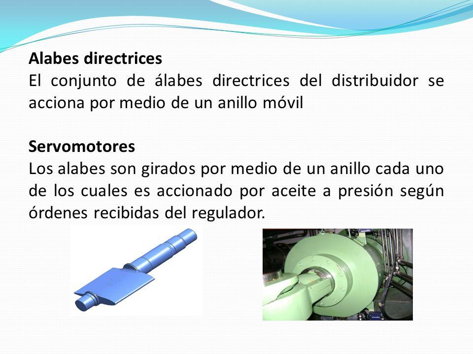Alabes directrices El conjunto de álabes directrices del distribuidor se acciona por medio de un anillo móvil Servomotores Los alabes son girados por