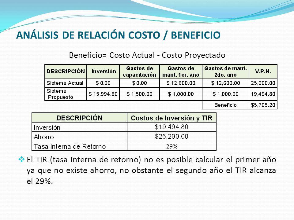 ANÁLISIS DE RELACIÓN COSTO / BENEFICIO Beneficio= Costo Actual - Costo Proyectado El TIR (tasa interna de retorno) no es posible calcular el primer añ