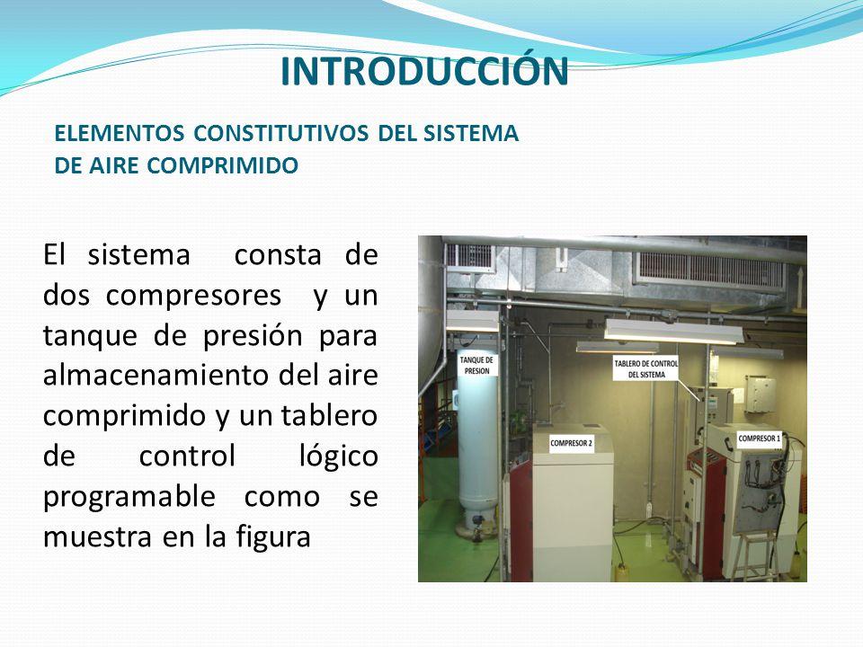 ELEMENTOS CONSTITUTIVOS DEL SISTEMA DE AIRE COMPRIMIDO El sistema consta de dos compresores y un tanque de presión para almacenamiento del aire compri