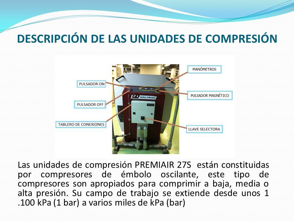 DESCRIPCIÓN DE LAS UNIDADES DE COMPRESIÓN Las unidades de compresión PREMIAIR 27S están constituidas por compresores de émbolo oscilante, este tipo de