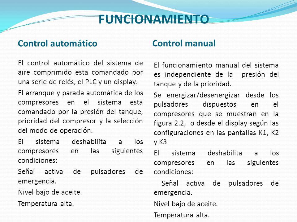 FUNCIONAMIENTO Control automático Control manual El control automático del sistema de aire comprimido esta comandado por una serie de relés, el PLC y