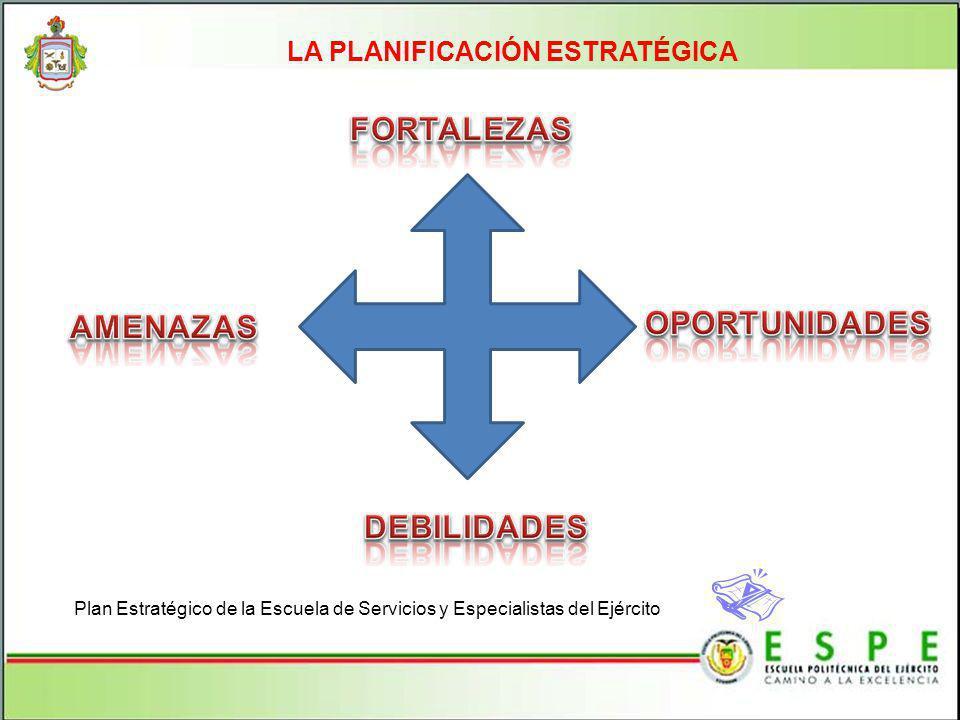 LA PLANIFICACIÓN ESTRATÉGICA Plan Estratégico de la Escuela de Servicios y Especialistas del Ejército
