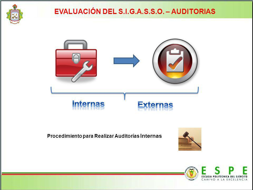 EVALUACIÓN DEL S.I.G.A.S.S.O. – AUDITORIAS Procedimiento para Realizar Auditorías Internas