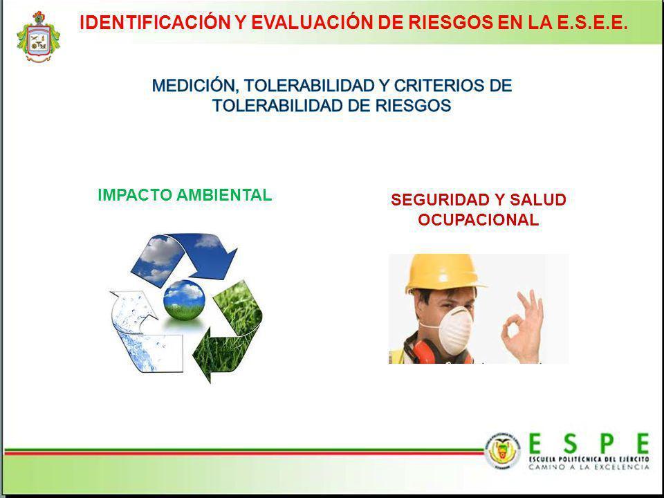 IMPACTO AMBIENTAL SEGURIDAD Y SALUD OCUPACIONAL IDENTIFICACIÓN Y EVALUACIÓN DE RIESGOS EN LA E.S.E.E.