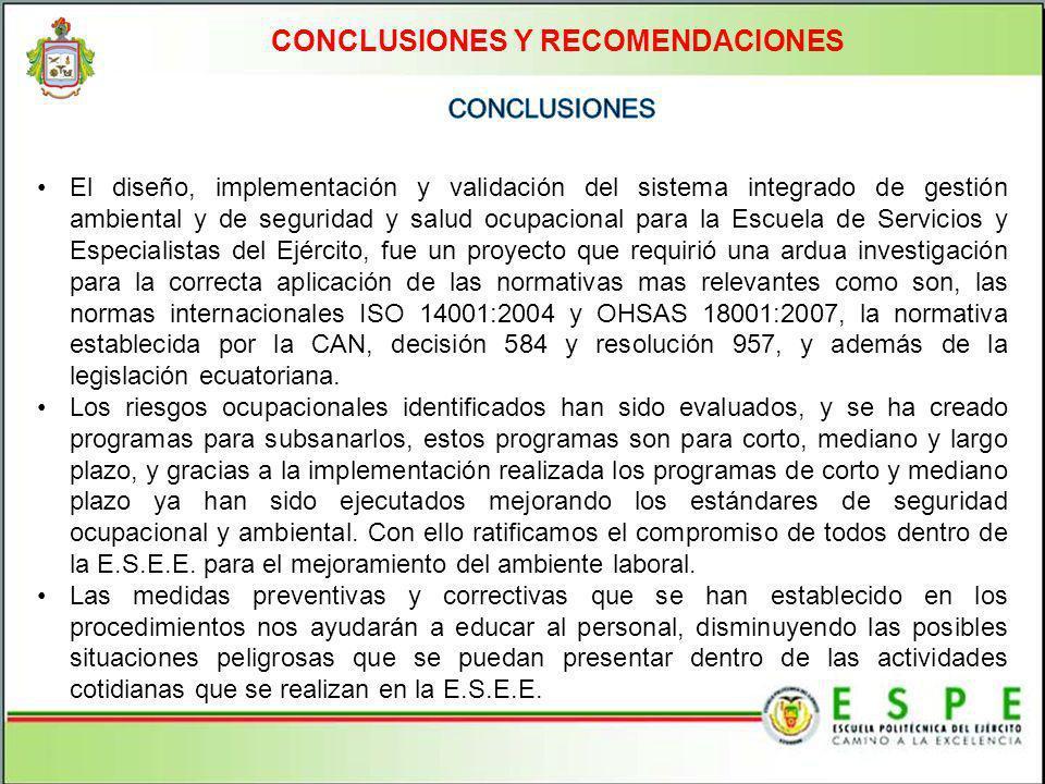 CONCLUSIONES Y RECOMENDACIONES El diseño, implementación y validación del sistema integrado de gestión ambiental y de seguridad y salud ocupacional pa