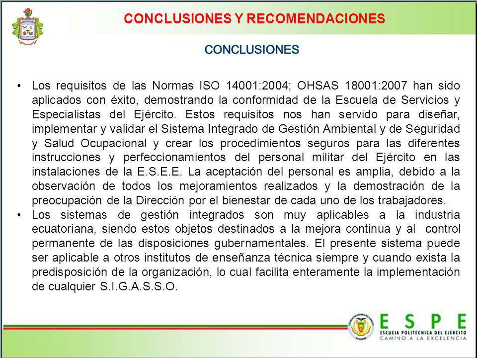 CONCLUSIONES Y RECOMENDACIONES Los requisitos de las Normas ISO 14001:2004; OHSAS 18001:2007 han sido aplicados con éxito, demostrando la conformidad