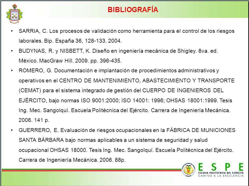 BIBLIOGRAFÍA SARRIA, C. Los procesos de validación como herramienta para el control de los riesgos laborales. Bip. España 36, 128-133. 2004. BUDYNAS,