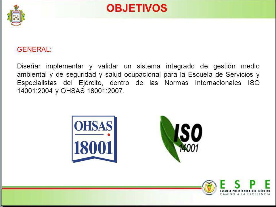 OBJETIVOS GENERAL: Diseñar implementar y validar un sistema integrado de gestión medio ambiental y de seguridad y salud ocupacional para la Escuela de