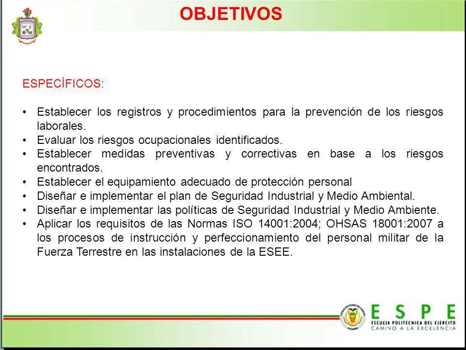 OBJETIVOS ESPECÍFICOS: Establecer los registros y procedimientos para la prevención de los riesgos laborales. Evaluar los riesgos ocupacionales identi