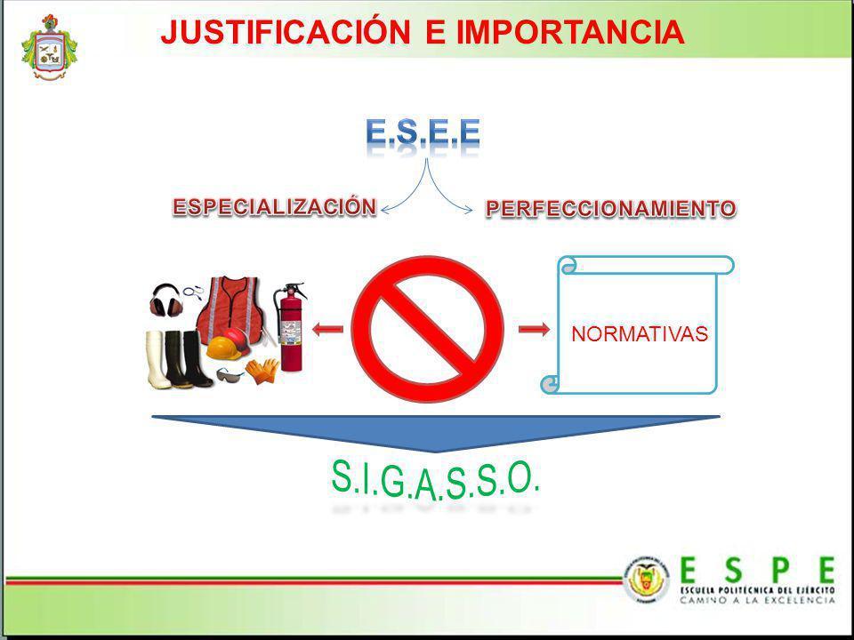 JUSTIFICACIÓN E IMPORTANCIA NORMATIVAS