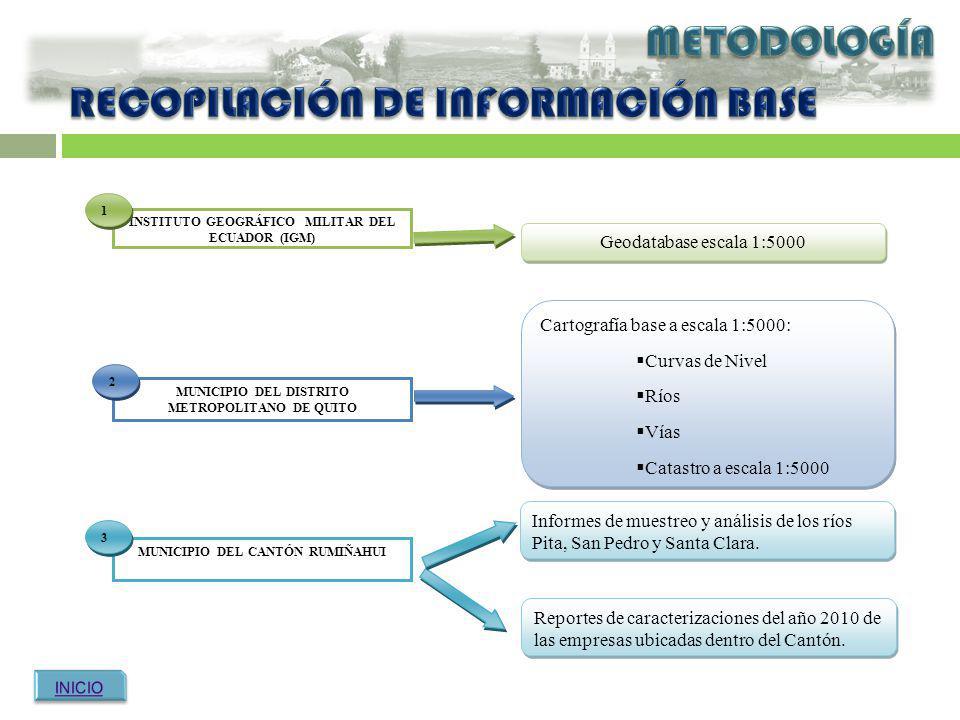 MUNICIPIO DEL CANTÓN RUMIÑAHUI 3 3 Reportes de caracterizaciones del año 2010 de las empresas ubicadas dentro del Cantón. Informes de muestreo y análi