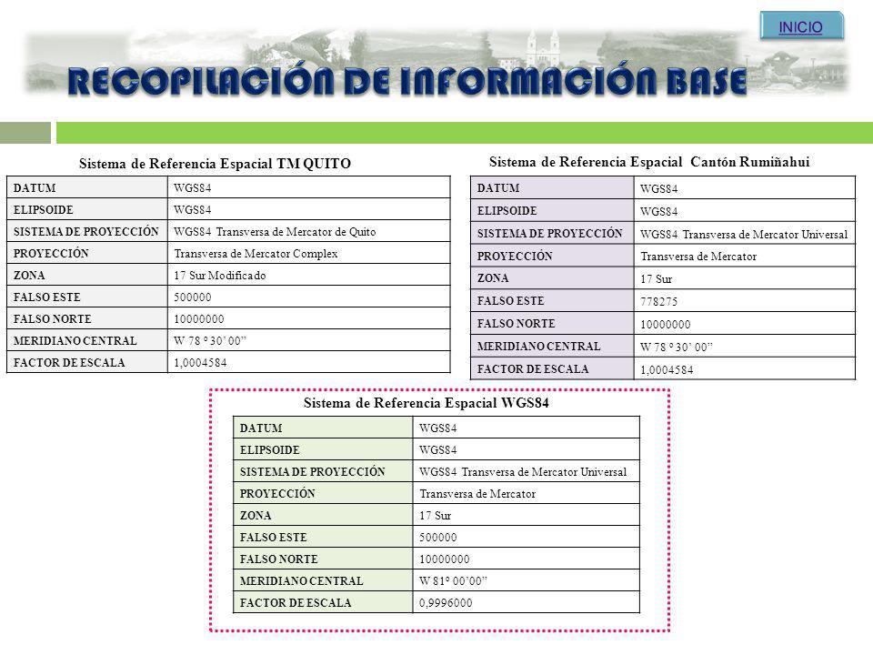 DATUM WGS84 ELIPSOIDE WGS84 SISTEMA DE PROYECCIÓN WGS84 Transversa de Mercator de Quito PROYECCIÓN Transversa de Mercator Complex ZONA 17 Sur Modifica