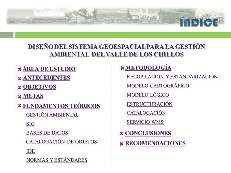 DISEÑO DEL SISTEMA GEOESPACIAL PARA LA GESTIÓN AMBIENTAL DEL VALLE DE LOS CHILLOS