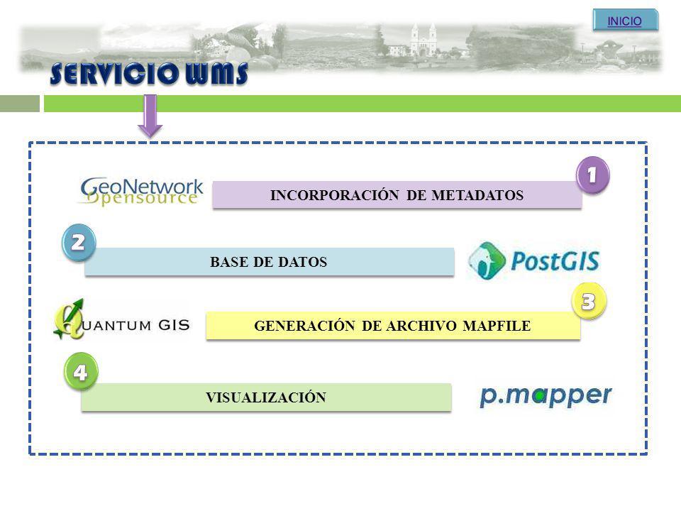 BASE DE DATOS GENERACIÓN DE ARCHIVO MAPFILE VISUALIZACIÓN INCORPORACIÓN DE METADATOS
