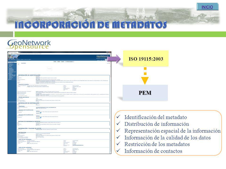ISO 19115:2003 PEM Identificación del metadato Distribución de información Representación espacial de la información Información de la calidad de los