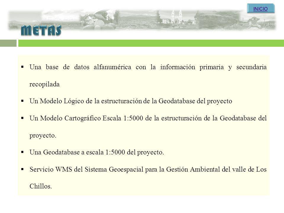 CONFIGURACIONES.MAP CONFIG_CHILLOS SEARCH LAYERINFO GESTOR DE CONTENIDOS CONFIGURACIONES http://ideespe.espe.edu.ec/visualizador_de_mapas/map.phtml?config=CHILLOS&resetsession=ALL& DISEÑO DEL SISTEMA GEOSPACIAL PARA LA GESTIÓN AMBIENTAL DEL VALLE DE LOS CHILLOS