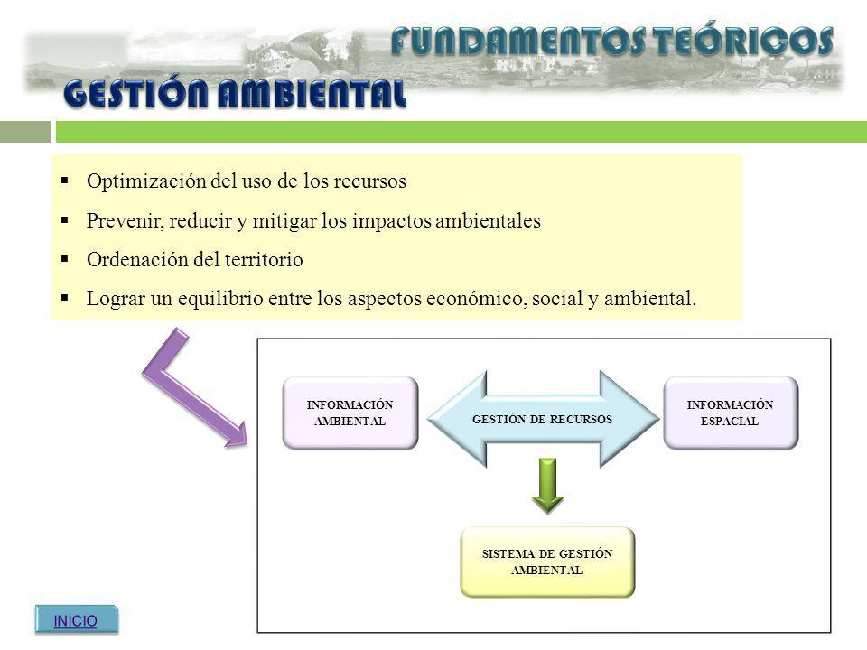 Optimización del uso de los recursos Prevenir, reducir y mitigar los impactos ambientales Ordenación del territorio Lograr un equilibrio entre los asp