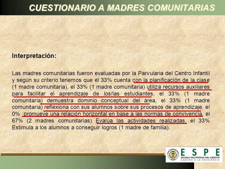 Interpretación: Las madres comunitarias fueron evaluadas por la Parvularia del Centro Infantil y según su criterio tenemos que el 33% cuenta con la pl