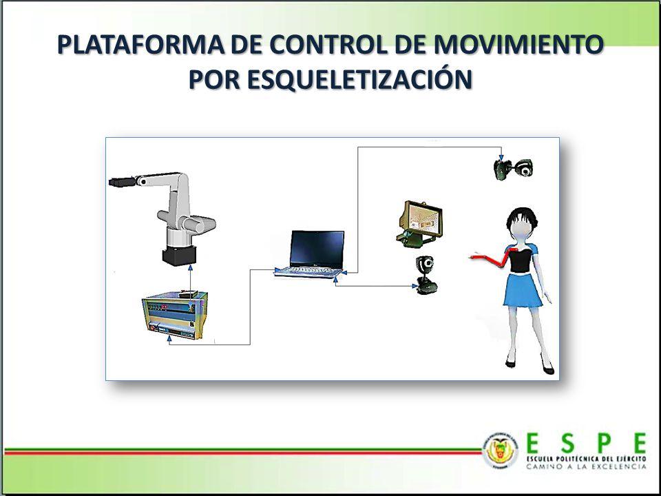 PLATAFORMA DE CONTROL DE MOVIMIENTO POR ESQUELETIZACIÓN