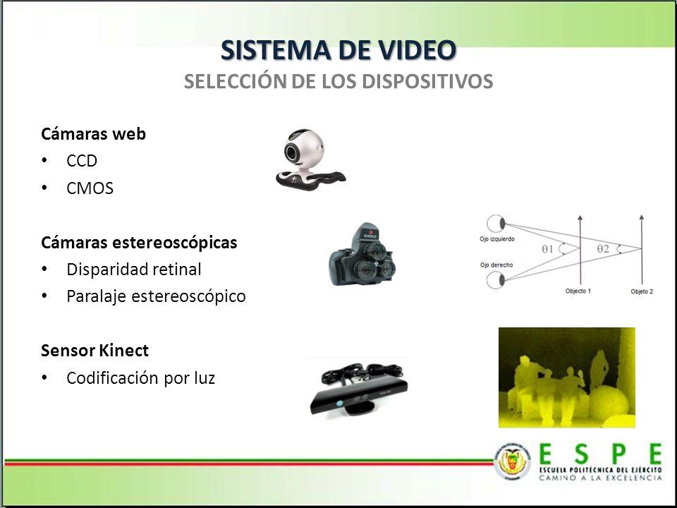SISTEMA DE VIDEO SISTEMA DE VIDEO SELECCIÓN DE LOS DISPOSITIVOS Cámaras web CCD CMOS Cámaras estereoscópicas Disparidad retinal Paralaje estereoscópico Sensor Kinect Codificación por luz