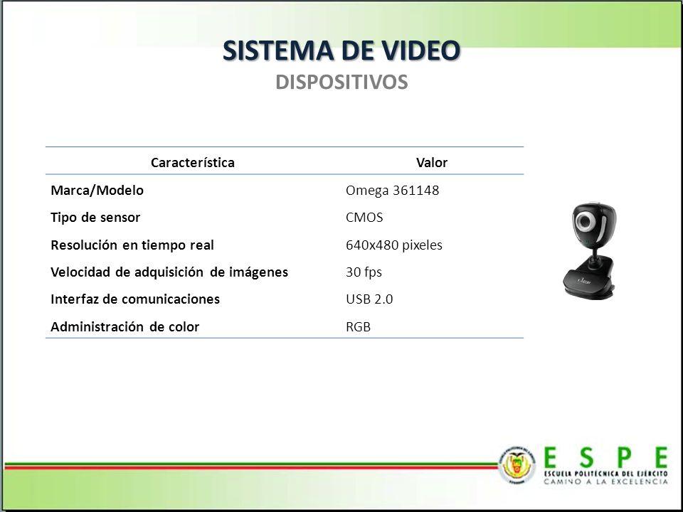 SISTEMA DE VIDEO SISTEMA DE VIDEO DISPOSITIVOS CaracterísticaValor Marca/ModeloOmega 361148 Tipo de sensorCMOS Resolución en tiempo real640x480 pixeles Velocidad de adquisición de imágenes30 fps Interfaz de comunicacionesUSB 2.0 Administración de colorRGB