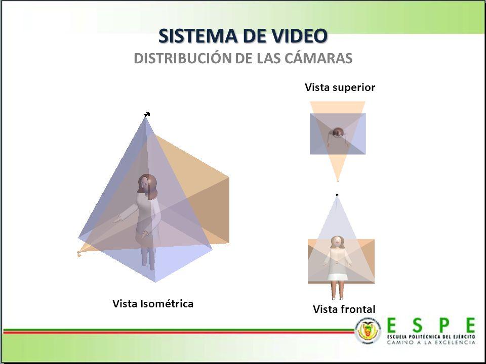 SISTEMA DE VIDEO SISTEMA DE VIDEO DISTRIBUCIÓN DE LAS CÁMARAS Vista Isométrica Vista superior Vista frontal