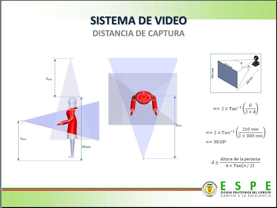 SISTEMA DE VIDEO SISTEMA DE VIDEO DISTANCIA DE CAPTURA