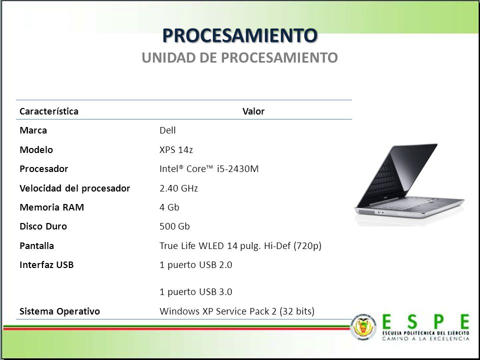 PROCESAMIENTO PROCESAMIENTO UNIDAD DE PROCESAMIENTO CaracterísticaValor MarcaDell ModeloXPS 14z ProcesadorIntel® Core i5-2430M Velocidad del procesador2.40 GHz Memoria RAM4 Gb Disco Duro500 Gb PantallaTrue Life WLED 14 pulg.