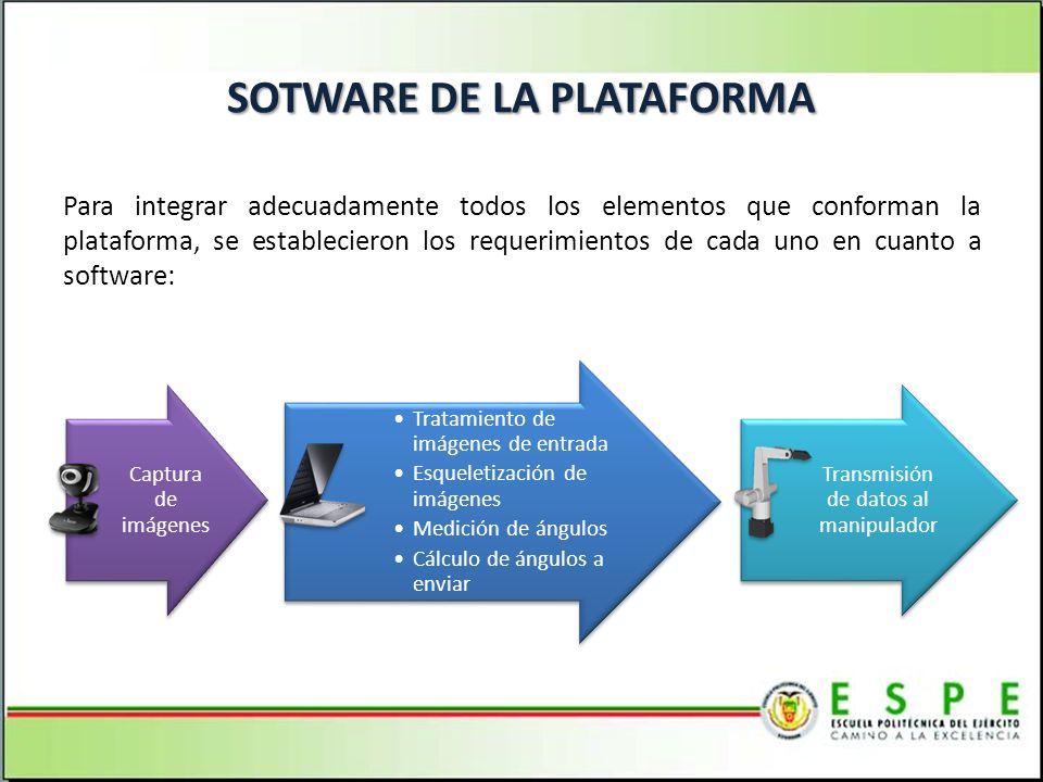 SOTWARE DE LA PLATAFORMA Para integrar adecuadamente todos los elementos que conforman la plataforma, se establecieron los requerimientos de cada uno