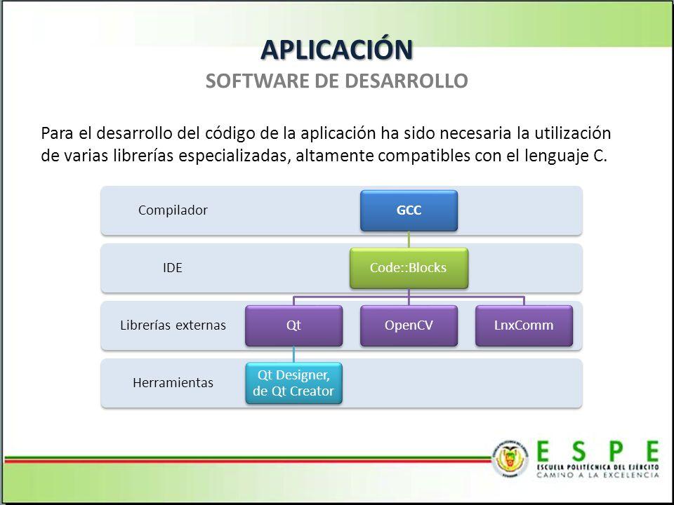 APLICACIÓN APLICACIÓN SOFTWARE DE DESARROLLO Para el desarrollo del código de la aplicación ha sido necesaria la utilización de varias librerías especializadas, altamente compatibles con el lenguaje C.