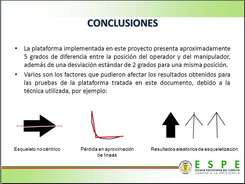 CONCLUSIONES La plataforma implementada en este proyecto presenta aproximadamente 5 grados de diferencia entre la posición del operador y del manipula