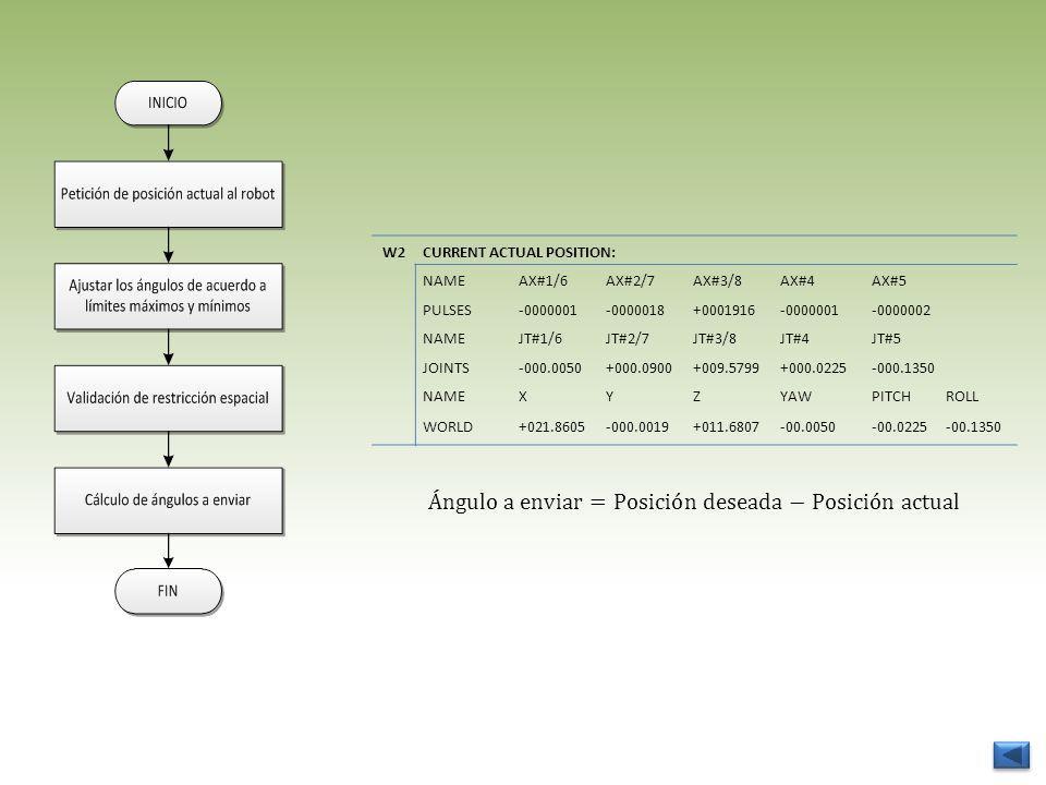 W2CURRENT ACTUAL POSITION: NAMEAX#1/6AX#2/7AX#3/8AX#4AX#5 PULSES-0000018+0001916-0000002 NAMEJT#1/6JT#2/7JT#3/8JT#4JT#5 JOINTS-000.0050+000.0900+009.5799+000.0225-000.1350 NAMEXYZYAWPITCHROLL WORLD+021.8605-000.0019+011.6807-00.0050-00.0225-00.1350
