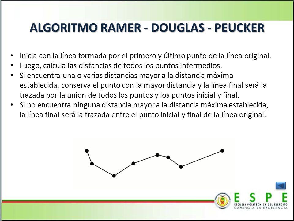 ALGORITMO RAMER - DOUGLAS - PEUCKER Inicia con la línea formada por el primero y último punto de la línea original. Luego, calcula las distancias de t