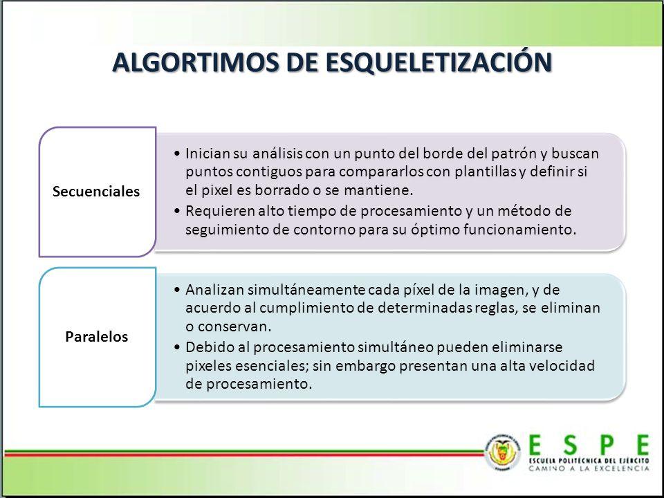 ALGORTIMOS DE ESQUELETIZACIÓN Inician su análisis con un punto del borde del patrón y buscan puntos contiguos para compararlos con plantillas y definir si el pixel es borrado o se mantiene.