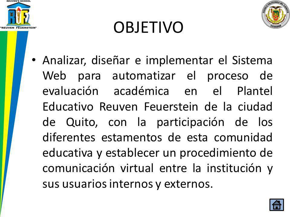 OBJETIVO Analizar, diseñar e implementar el Sistema Web para automatizar el proceso de evaluación académica en el Plantel Educativo Reuven Feuerstein