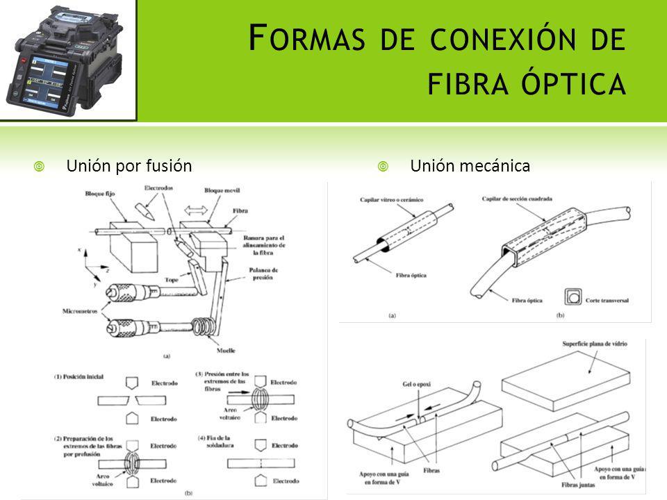 F ORMAS DE CONEXIÓN DE FIBRA ÓPTICA Unión por fusión Unión mecánica